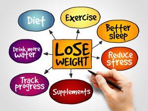 weight loss goal plan