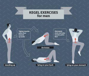 kegel exercise for men